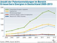 Patente_AEE